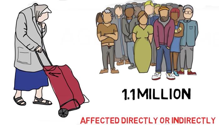Alzheimer's disease vs. dementia