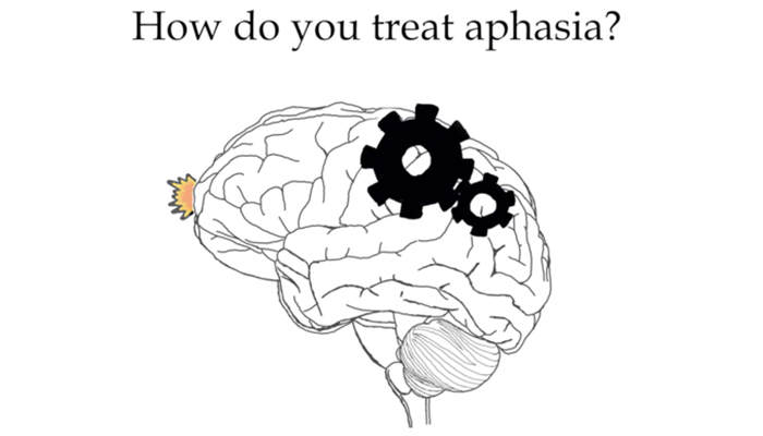 How do you treat aphasia?