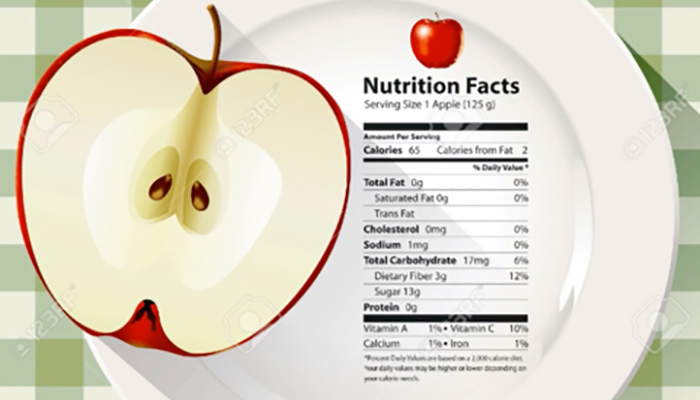 Apples nutritional facts