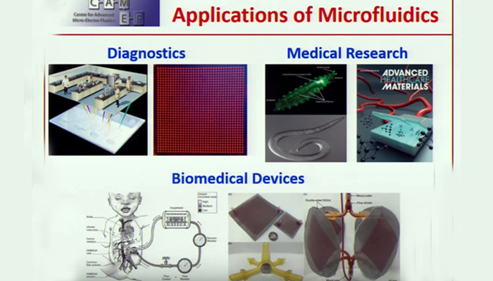 Application of microfluidics