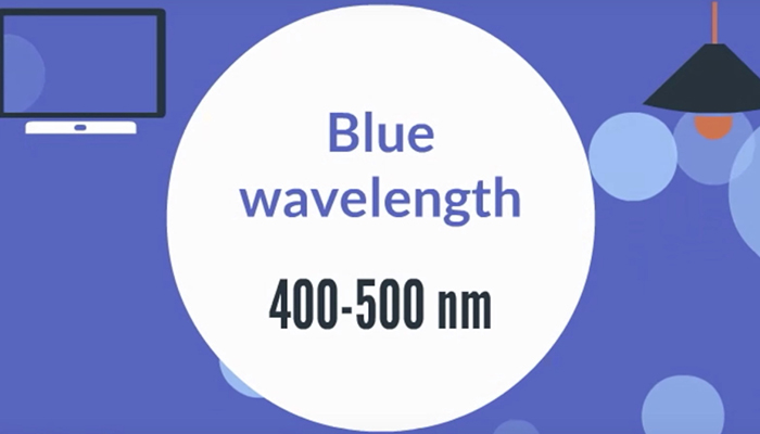 Blue wavelength