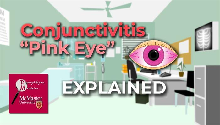 Conjunctivitis Pink Eye Explained
