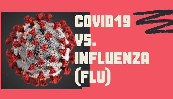 COVID-19 vs Influenza (Flu)