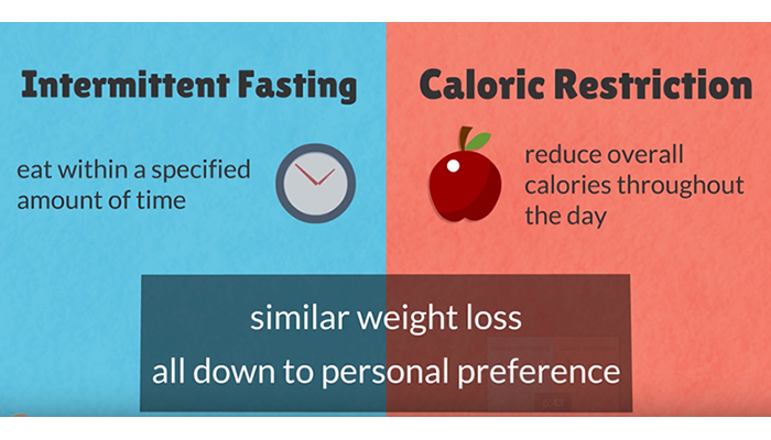 Intermittent fasting vs. caloric restriction