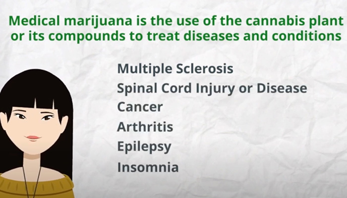 Medical marijuana and treatment of conditions