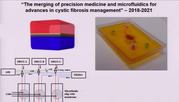 Precision medicine and microfluidics