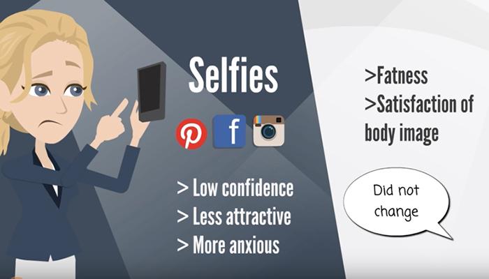 Selfies and mental health