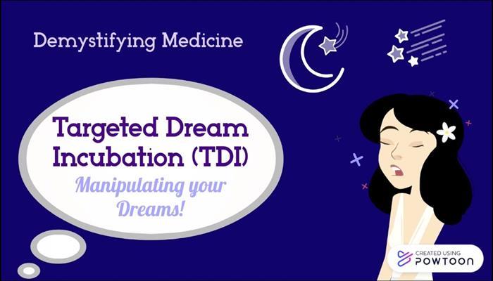 Targeted Dream Incubation (TDI) Manipulating Your Dreams
