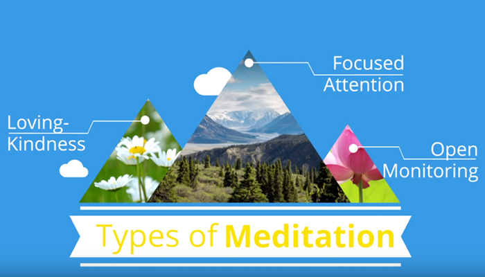 Types of meditation