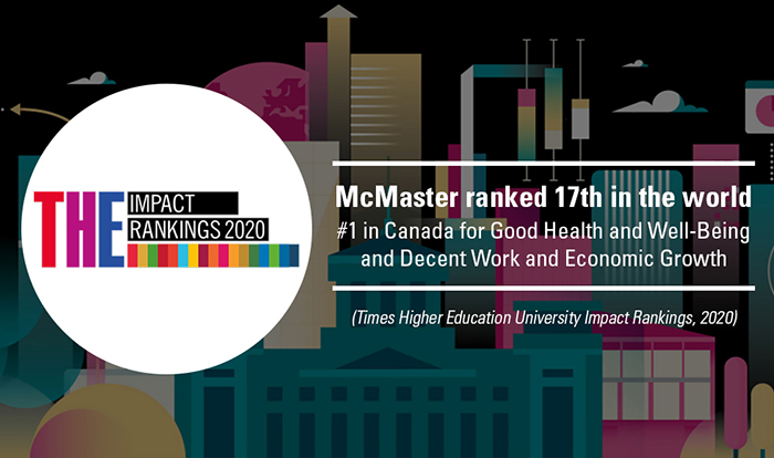 McMaster University has placed 17th in the world in The Times Higher Education Impact Rankings.