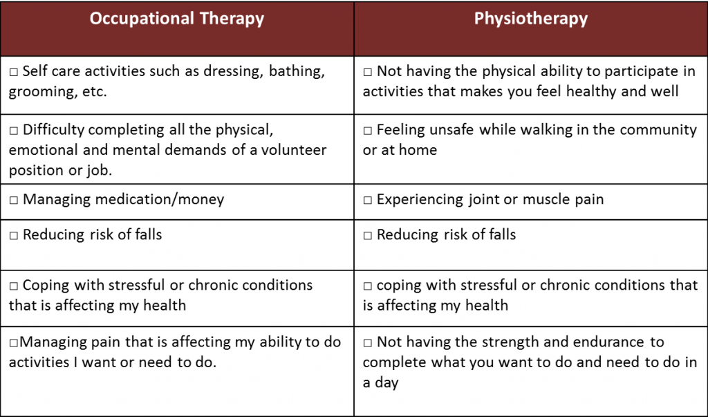 Do I need Occupational Therapy or Physiotherapy?