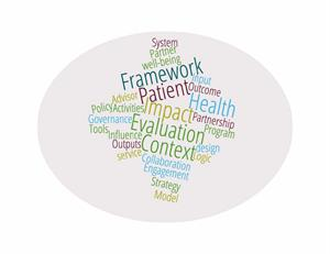 Evaluating Patient Engagement Working Group